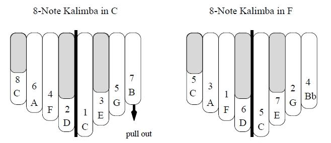 Accords Kalimba de 8 notes