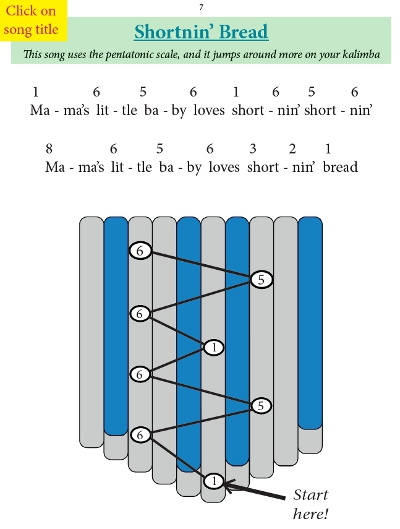 Learn To Play The 10 Note Kalimba Kalimba Magic