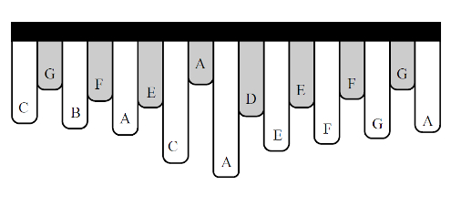 A minor Tuning for African Karimba