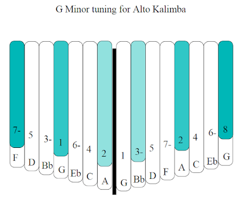 G Minor Tuning for the 15-Note Alto Kalimba