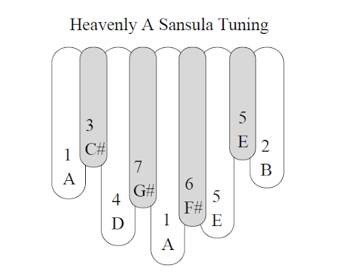 Heavenly A Tuning for Sansula