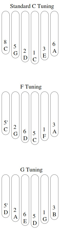 Tunings for the 6-Note Pentatonic Kalimba
