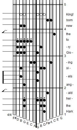 Chansons simples, mélodies complexes