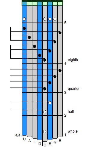 More on Reading Tablature