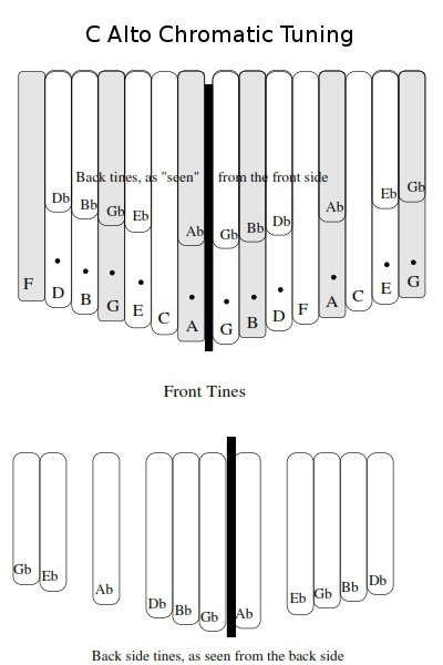 C Alto Chromatic Tuning