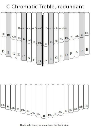 C Treble Chromatic with Redundant Notes