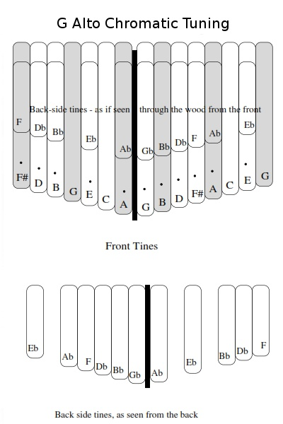 Standard G Alto Chromatic Tuning