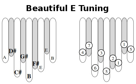 Beautiful E Tuning