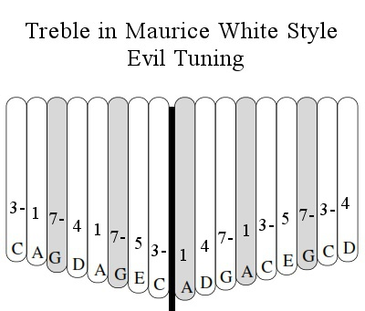 Maurice White's Evil Tuning